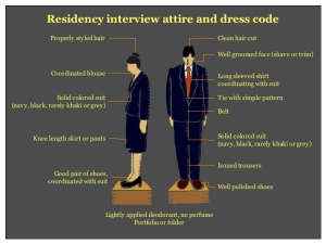 dressing for interview copy