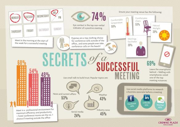 crowne-plaza-meetings-infographic